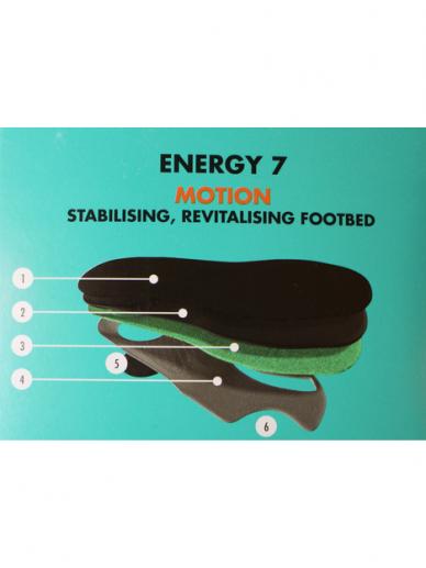 Energy 7 2